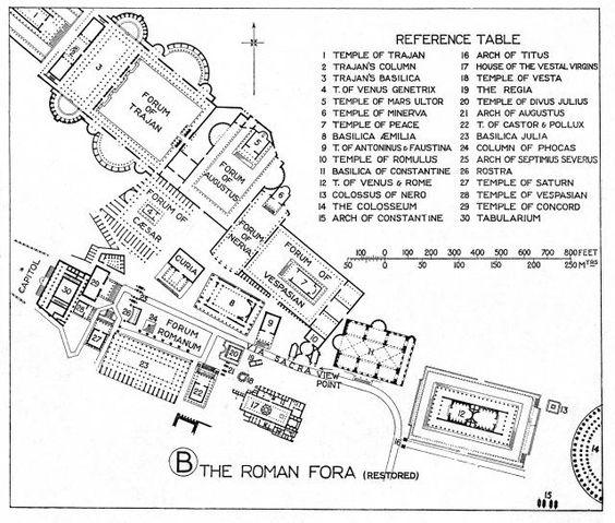 Plan Forum Romanum Rom