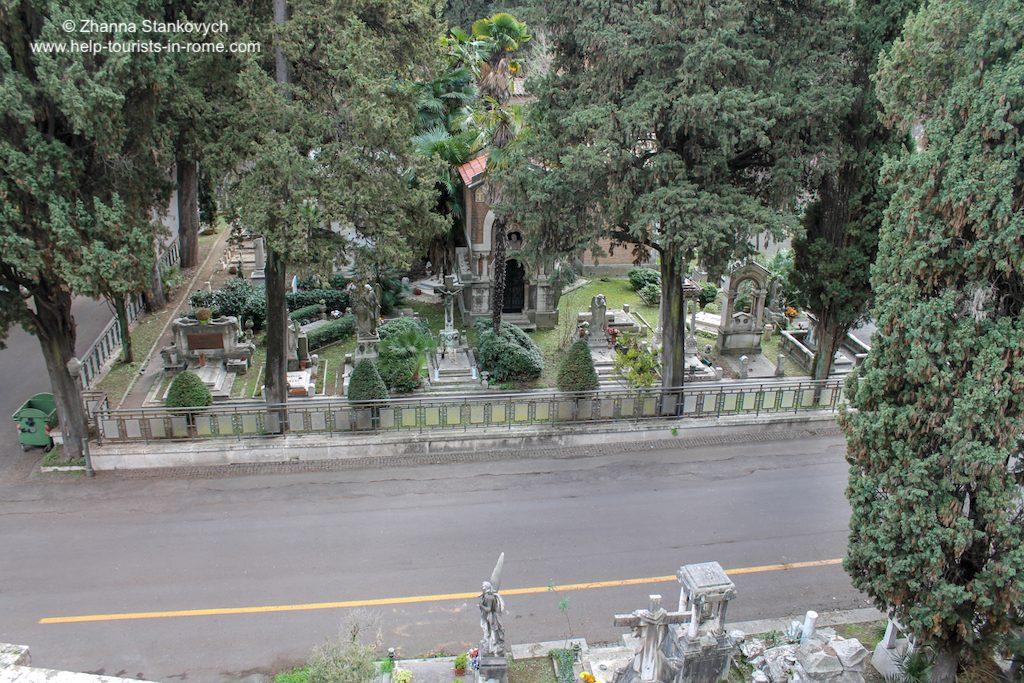 Verano Friedhof in Rom